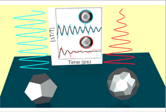 Acoustic Vibrations of Al Nanocrystals: Size, Shape, and Crystallinity Revealed by Single-Particle Transient Extinction Spectroscopy